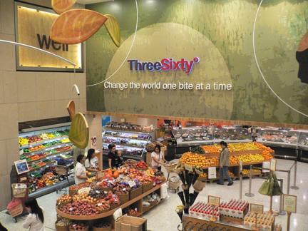 Three Sixty Supermarket